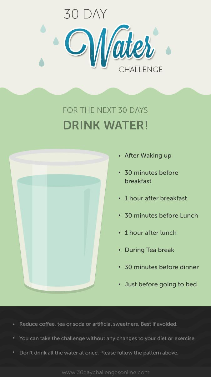 30 Day Water Challenge ⋆ PinPoint