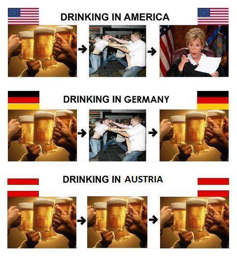 America, Germany and Austria
