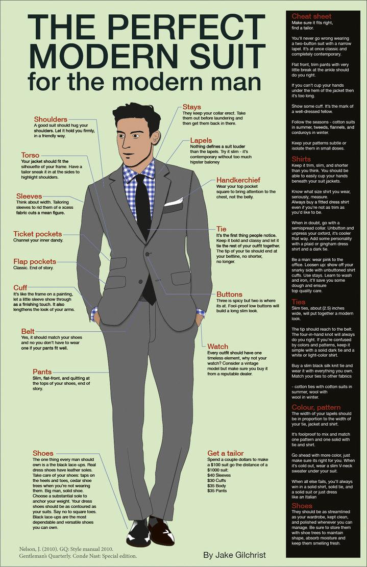 Fashion tips for men
