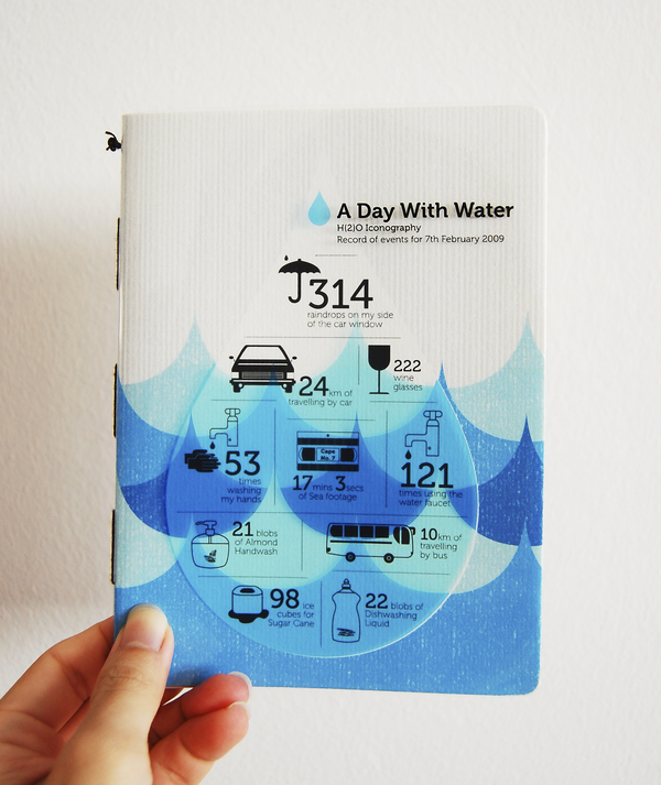 a day with water