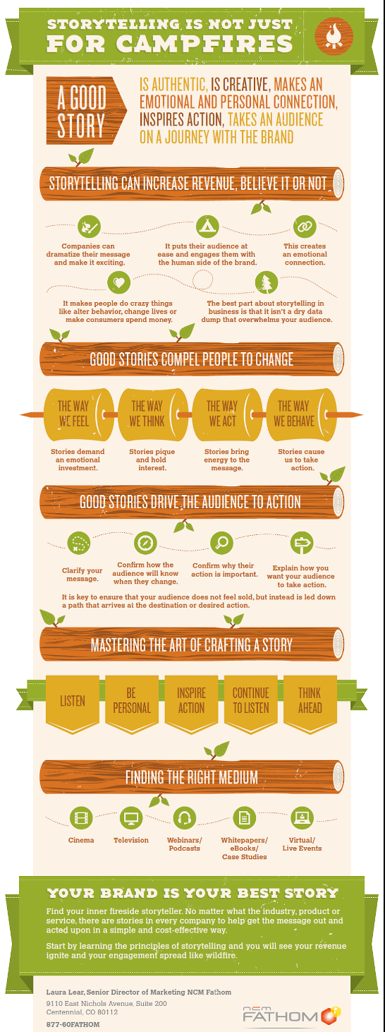 Storytelling Isn't Just For Campfires Infographic