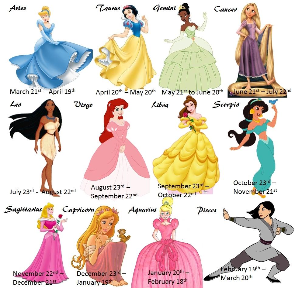 Disney Princess Zodiac – disney-princess Photo