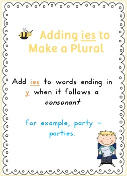 Spelling Rules Posters – 47 pages $