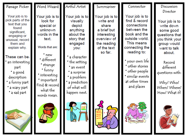 reading group roles