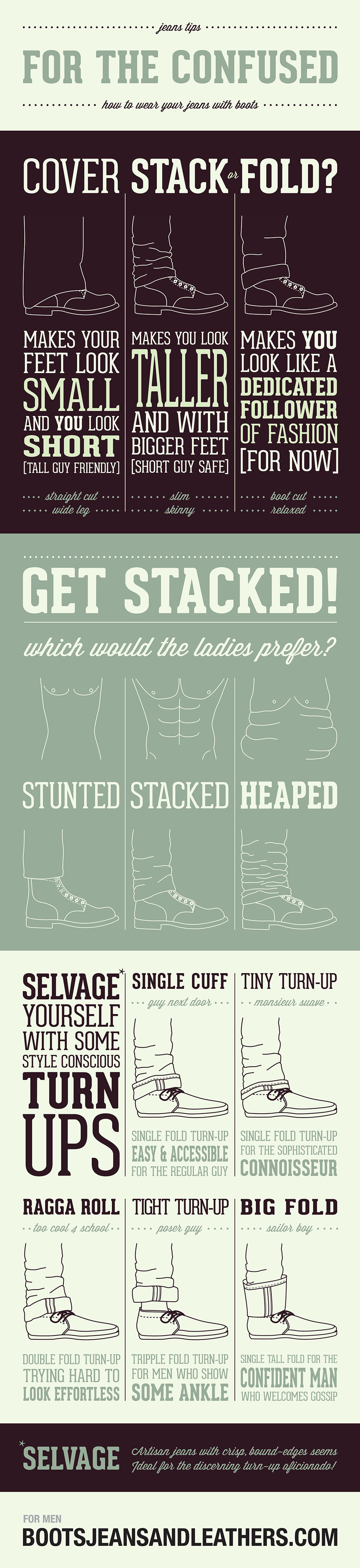 How to wear jeans with boots and do a good turn up or coff to suit you, your loo