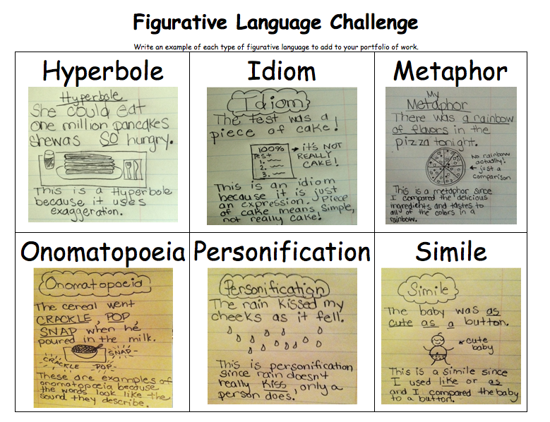 Figurative Language Practice  PinPoint