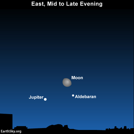 Waning moon near stationary Jupiter on October 4, 2012