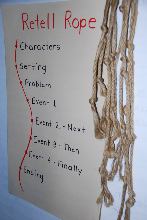 Retell Rope. Original idea from The Daily CAFE.