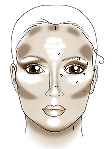 How to contour your face with makeup.  makes a huge diff!  u can optical illusio