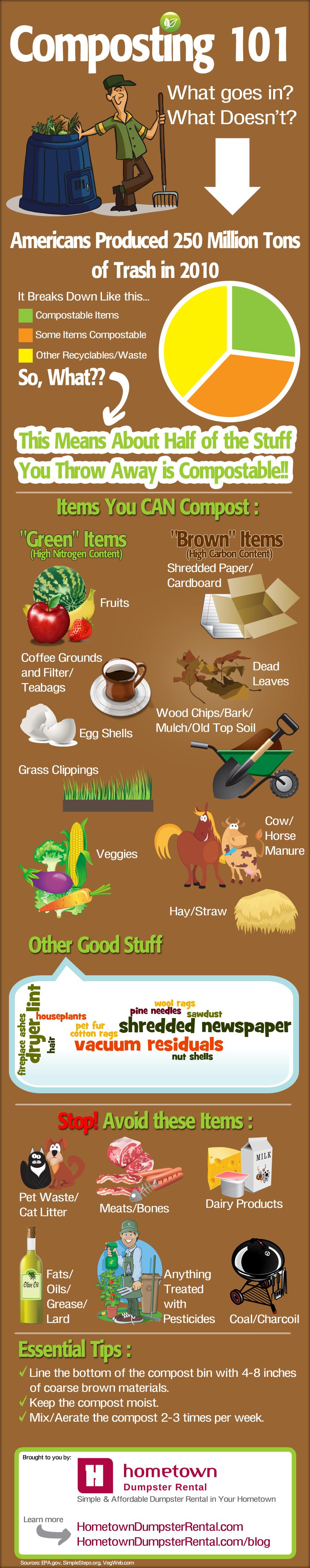 Composting! Trash Talk