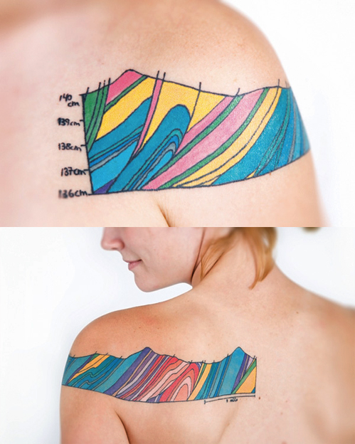 geologic data tattoo. i love it when two pinboards collide, Continents too! *sni