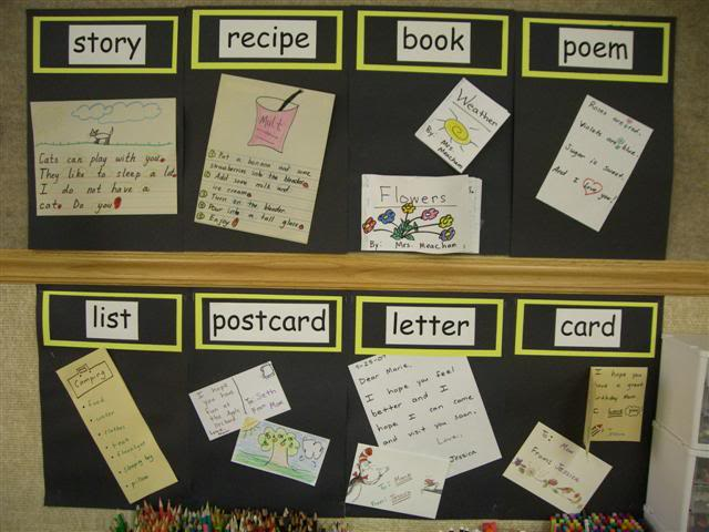 forms of writing display