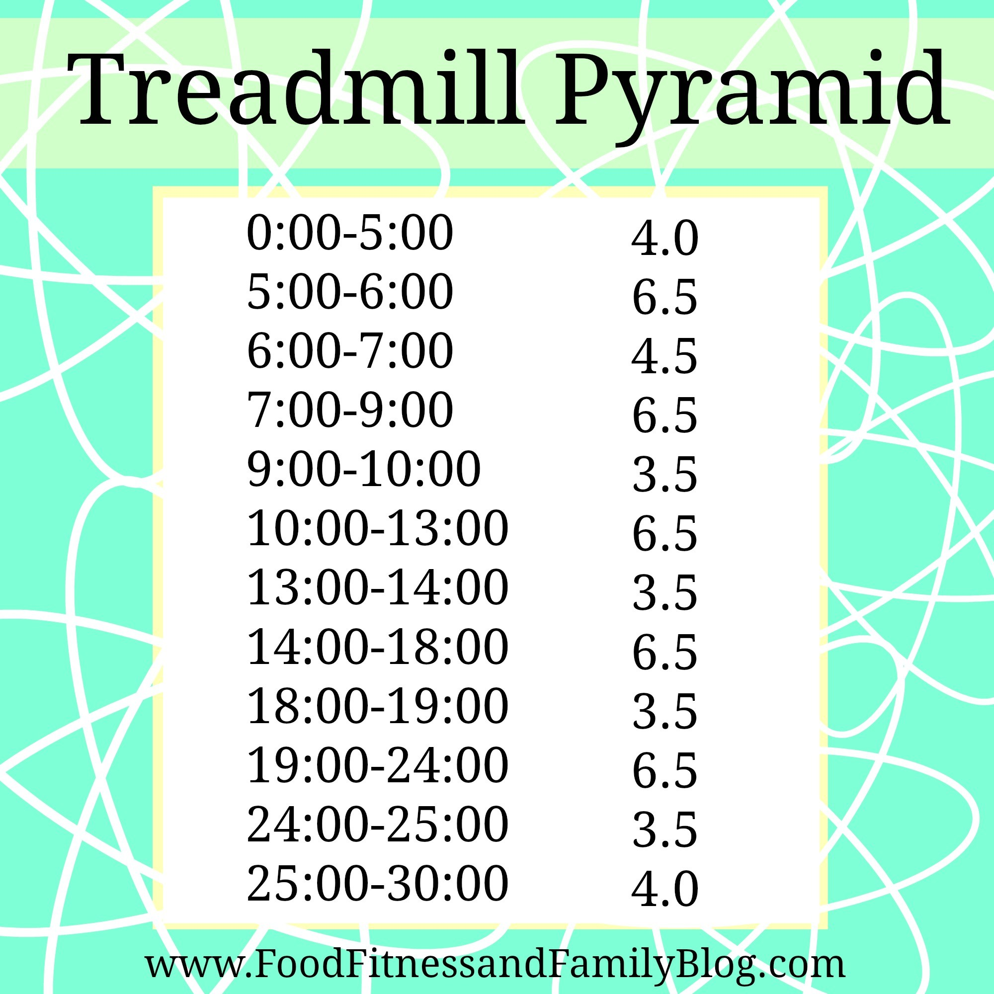 Favorite Treadmill HIIT workouts