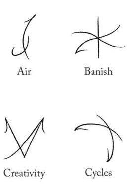 Symbols derived from ancient Greek magickal kharakteres
