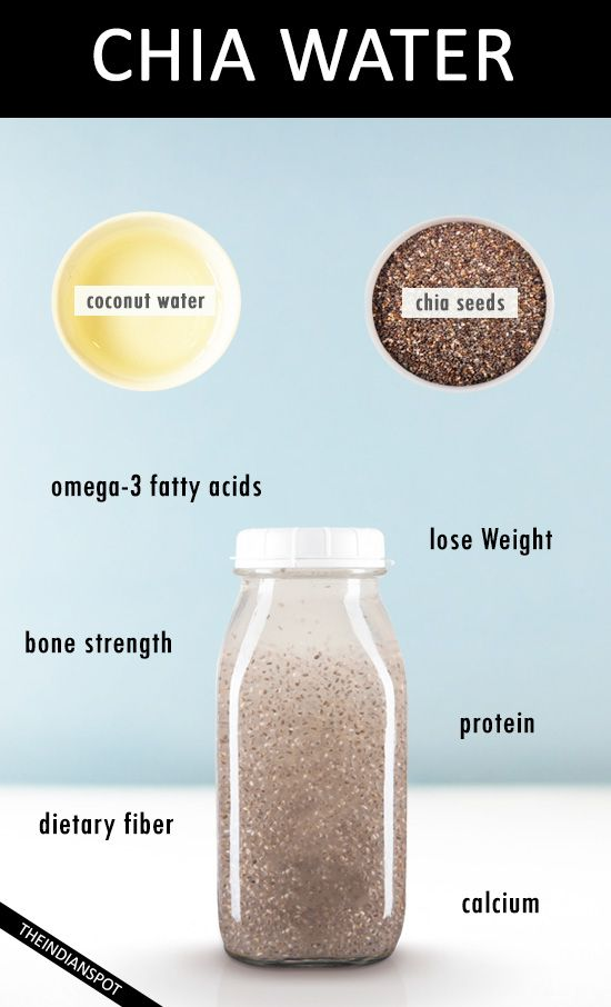 CHIA WATER BENEFITS AND RECIPE