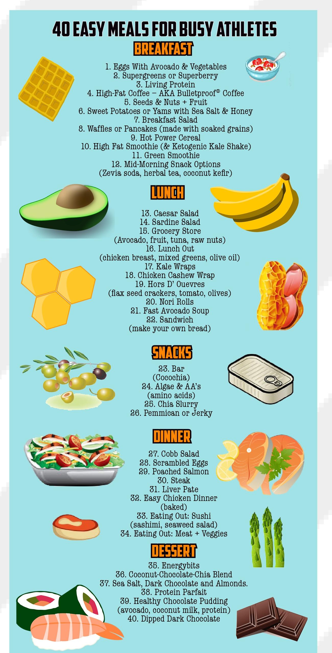Weight loss diet menu planner