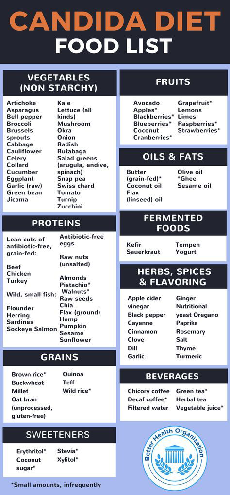 23 diet food detox ideas