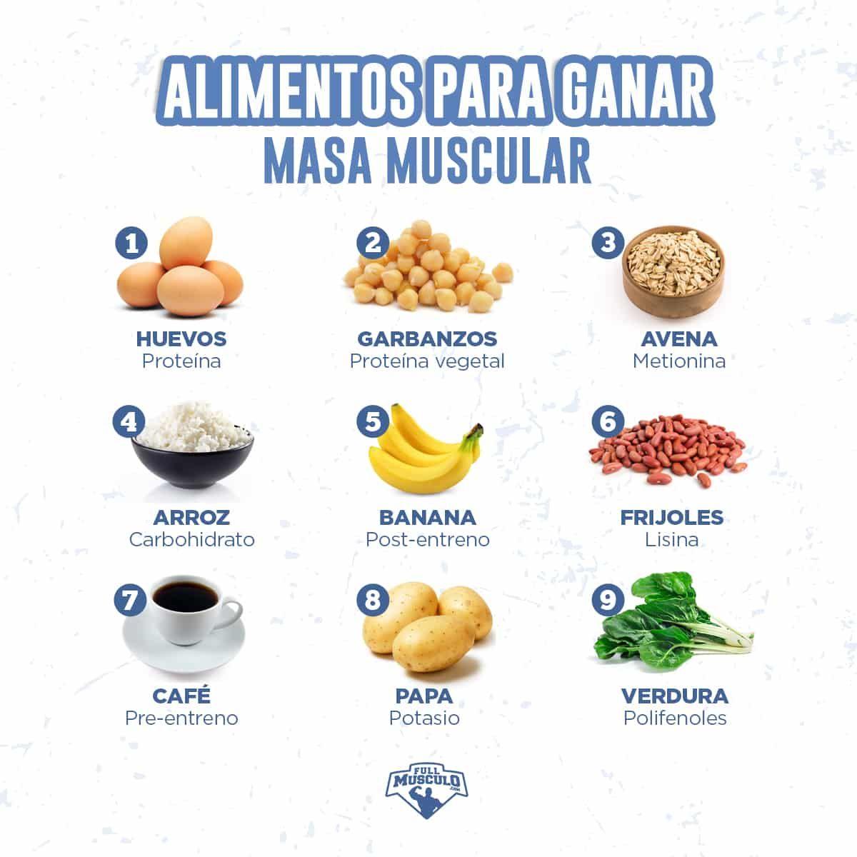 Si no estás comiendo estos 21 alimentos No aumentas de masa muscular (Comprobado científicamente) -   17 dietas para masa ideas