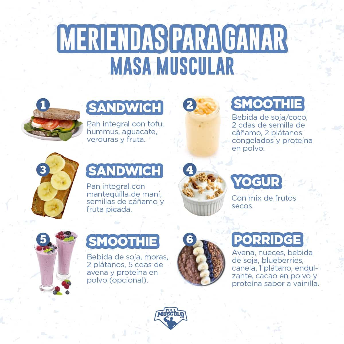 12 Deliciosas Recetas para Comer Antes y Después del Gym -   17 dietas para masa ideas