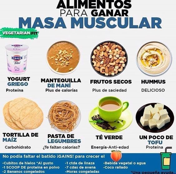 Alimentos para ganar masa muscular -   17 dietas para masa ideas