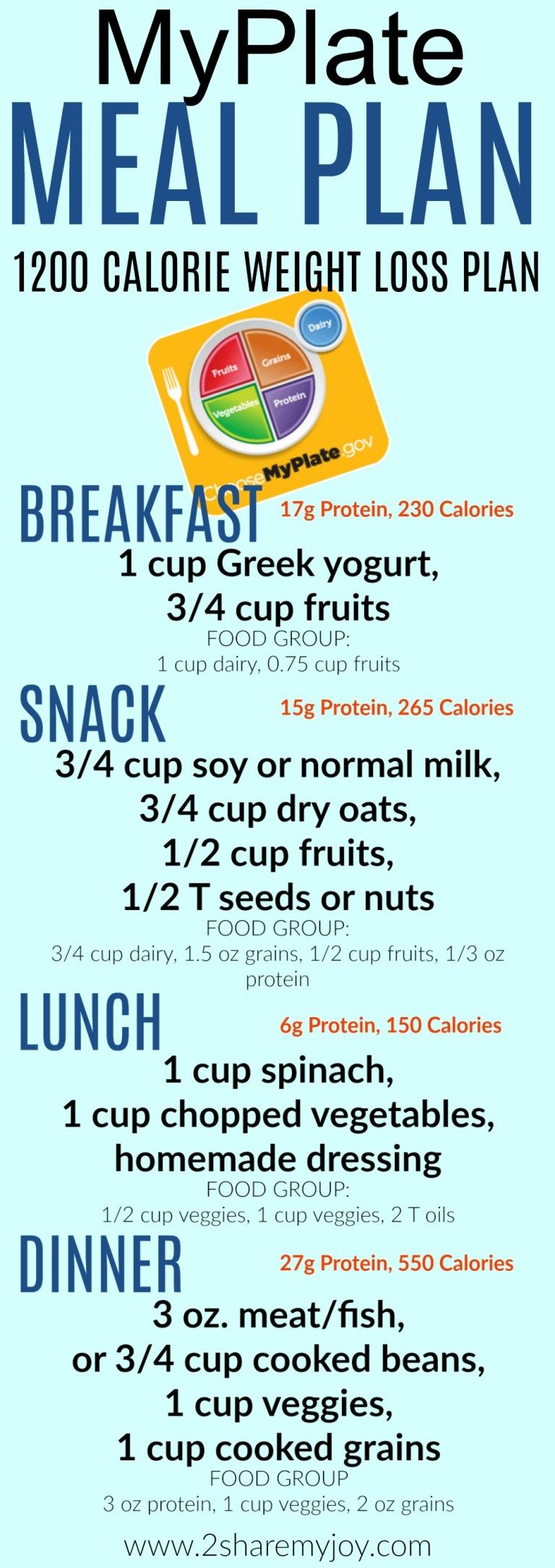 21 budget diet meals