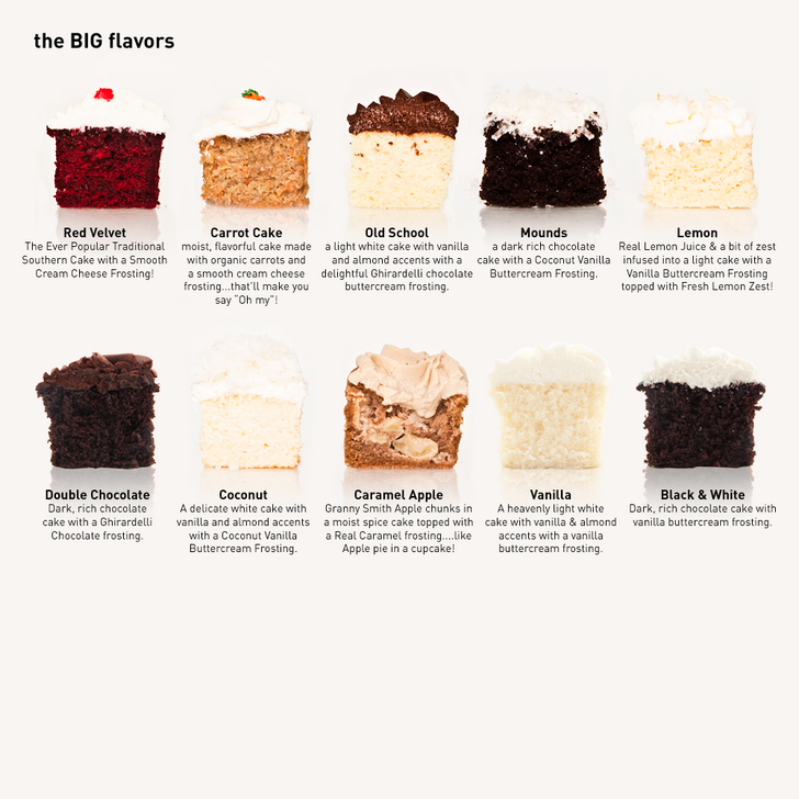 12 types of cake Flavors ideas